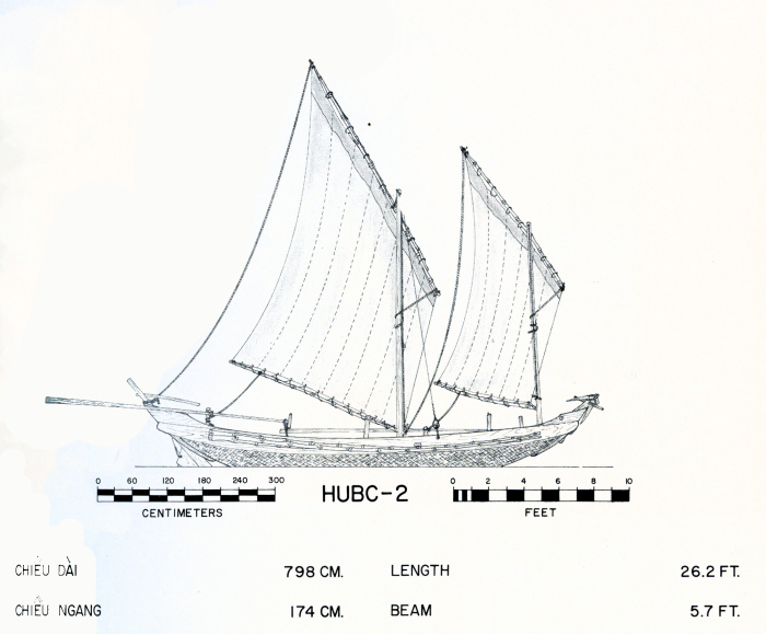 Drawing of sailing woven bamboo boat from the 1962 Blue Book of Junks