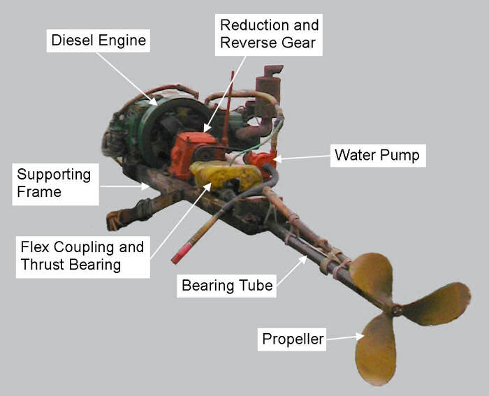 Raft Engine Details with callouts
